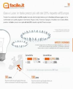 infografica_2013_ENERGIA_LR
