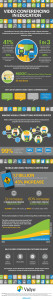 Vidyo_VideoConferencingInEducation_Infographic_FINAL