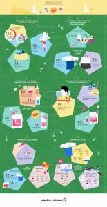 Vente-privee - Infografica Studio Calcio - 2
