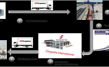Chapelle International: XPO Logistics, Sogaris e Eurorail insieme per il primo servizio di navetta ferroviaria in Francia