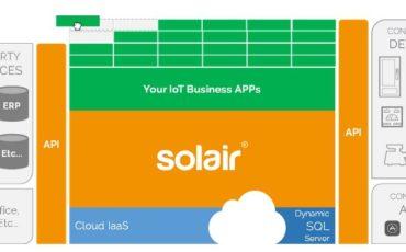 Con Solair, Microsoft aiuta le imprese nell' Internet of Thinks