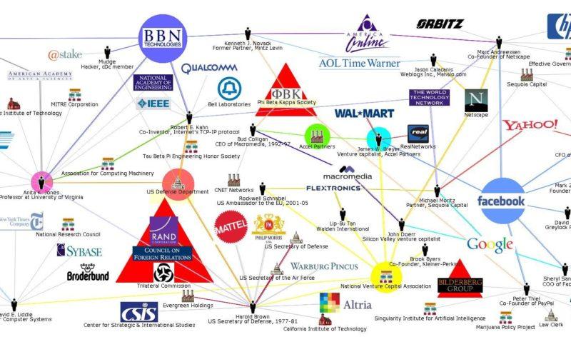 Con In-Q-Tel la Cia investe denaro pubblico in modo poco chiaro