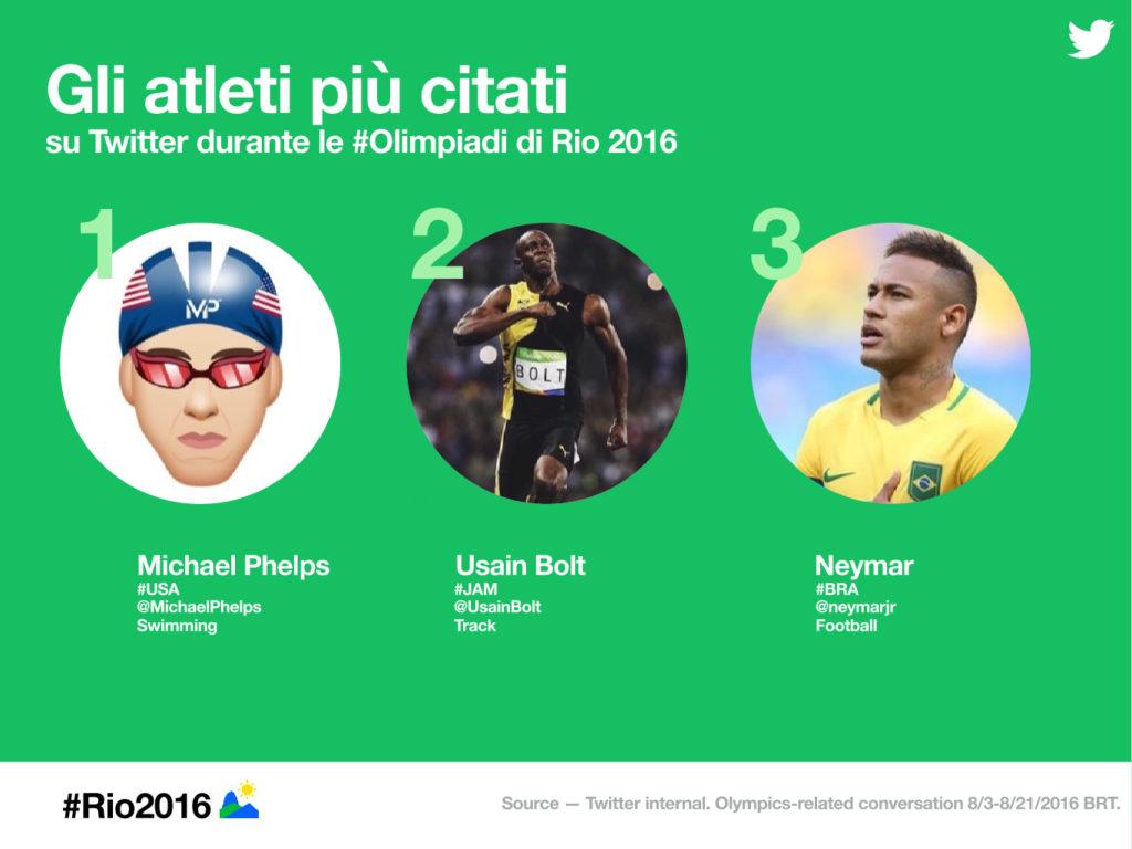 Final Olympics  4