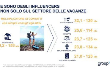 Valica acquisisce da PremiaWeb il metasearch TravelFool