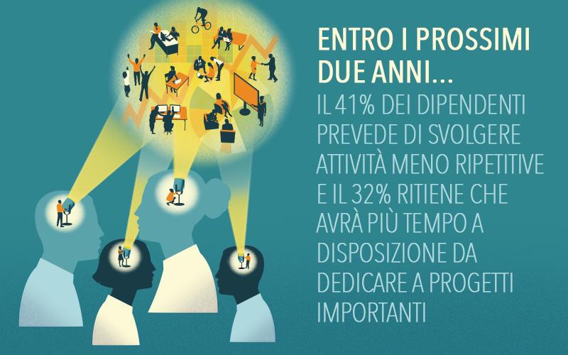 Ma quanto sono ottimisti i lavoratori italiani?