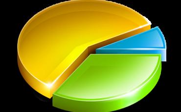 Crescono le società di capitale (3,4%) e le srl (11%)