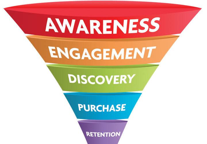 Funnel Marketing Live a Riccione dal 29 al 31 marzo