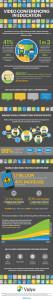 Vidyo_VideoConferencingInEducation_Infographic_FINAL