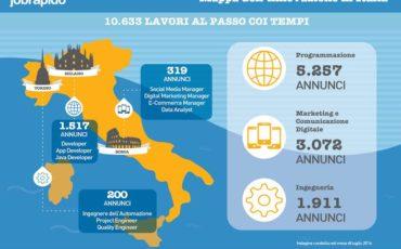 Innovazione in Italia: dove si trova un lavoro al passo coi tempi?