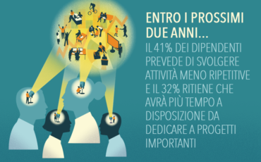 Digital Workplace: gli esami non dovrebbero finire mai
