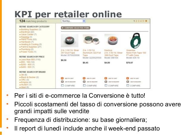 Vendi online? Fai attenzione al tasso di conversione